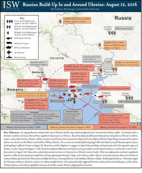 ISW russische Aktivitäten in der und um die Ukraine im August 2016