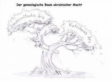 Andrij Makarenko: Der Baum