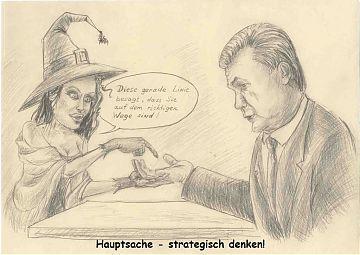 Andrij Makarenko: Hauptsache - strategisch denken