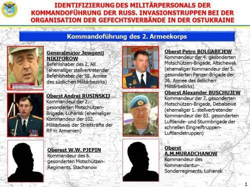 Identifizierung des Militärpersonals der Kommandoführung der russischen Invasionstruppen bei der Organisation der Gefechtsverbände in der Ostukraine