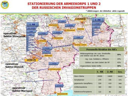 Stationierung der Armeekorps 1 und 2 der russischen Invasionstruppen