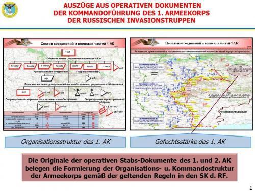 Auszüge aus operativen Dokumenten der Kommandoführung des ersten Armeekorps der russischen Invasionstruppen