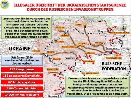 Illegaler Übertritt der ukrainischen Staatsgrenze durch die russischen Invasionstruppen