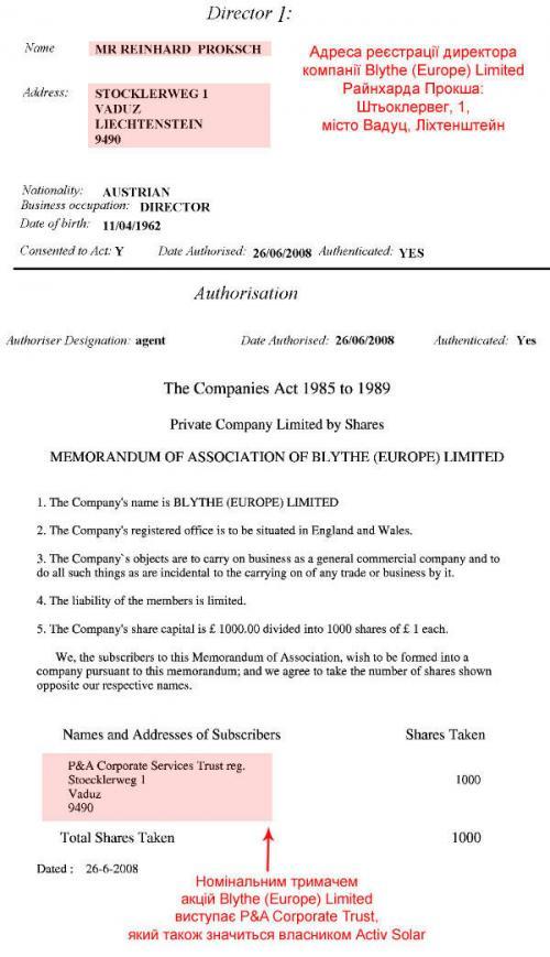 Auszug aus dem Unternehmensregister von der Firma Blythe (Europe) Limited
