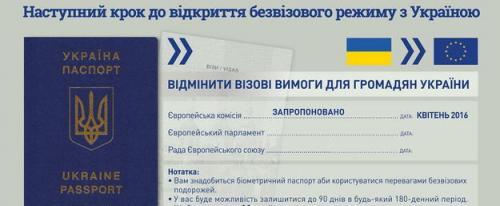 EU-Visafreiheit Ukraine