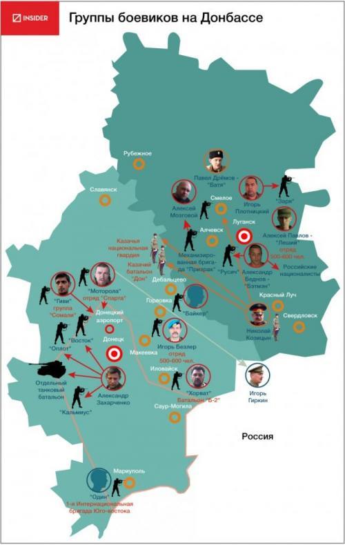 Freischärlergruppen im Donbass