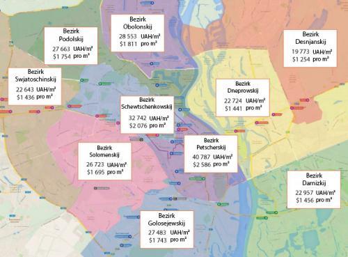 Quadratmeterpreise nach Stadtteilen in Kiew