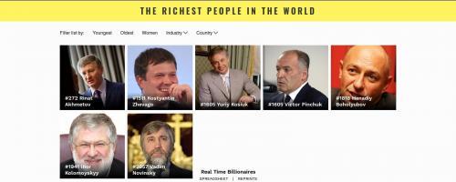 ukrainische Milliardäre 2019