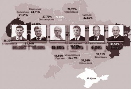 Wer hat Schuld am Wahlergebnis von Wolodymyr Selenskyj?