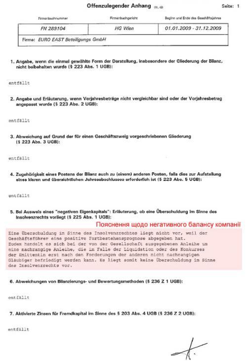 Euro East Beteiligungs GmbH Bilanz Anhang